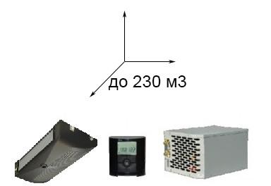 Климатический кондиционер для хранения вина spc230EVPL-Vin